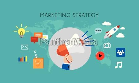 vermarktungsstrategie