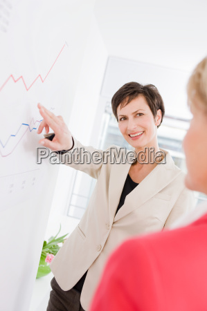 woman showing another woman a chart