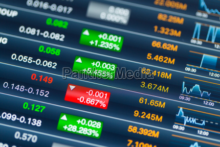 digital stock market listing on a