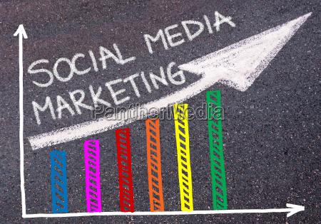 social media marketing ueber farbenfrohe grafik