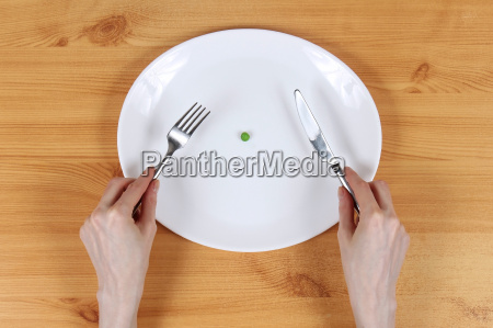 anorexia platte