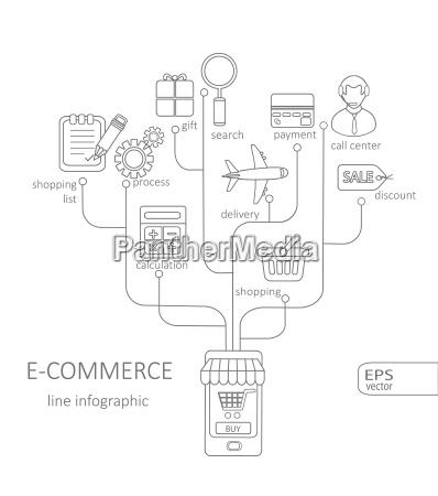 e commerce konzept infografik