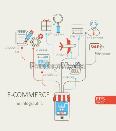 infografik des e commerce