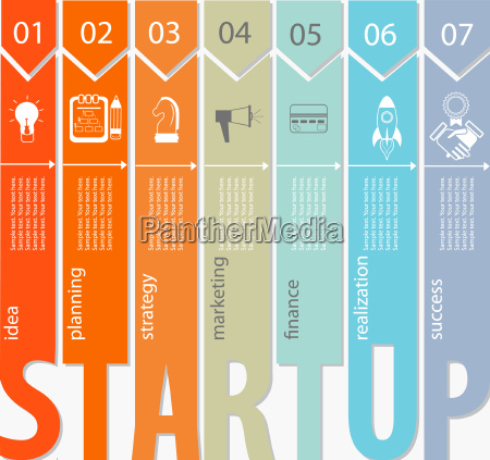 startup concept infographic
