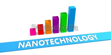 grosse nanotechnologie