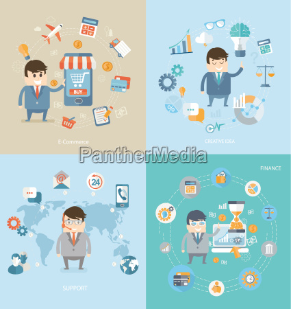 concept of e commerce finance support