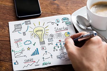 person zeichnung gluehbirne idee konzept auf