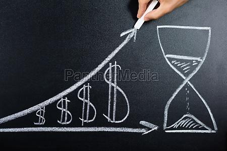 diagramm dollar wachstum mit sanduhr gezeichnet