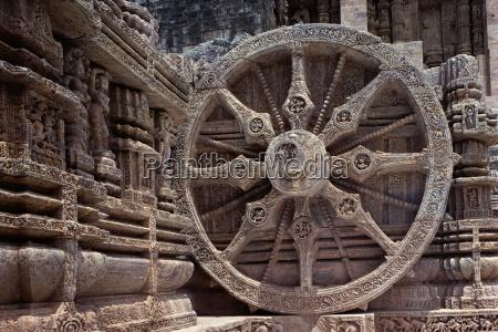 detail from the konarak temple unesco