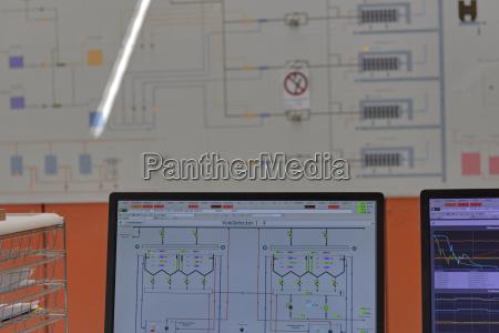 industrie arbeitsplatz bildschirm technologie genauigkeit exaktheit