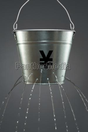 leaky yen eimer