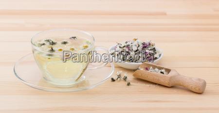 tea with daisies