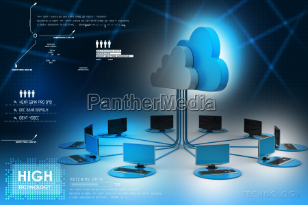 konzepte cloud computing geraete