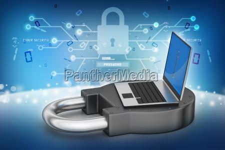 internet sicherheitskonzept