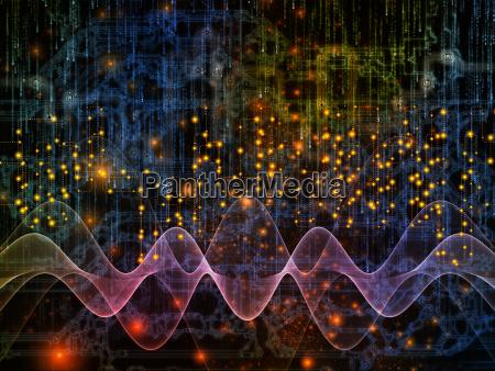 speed of data transfers