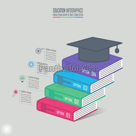 bildung, infografik, vorlage, 4, schritt, option. - 22119881