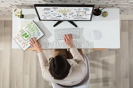 businesswoman planning start up plan on