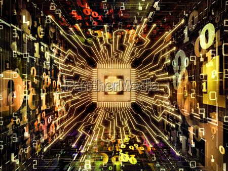 elemente der computer cpu