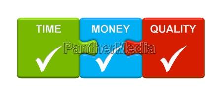3 puzzle buttons zeigen time money