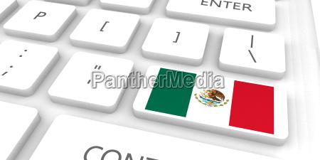 mexiko racing in die zukunft