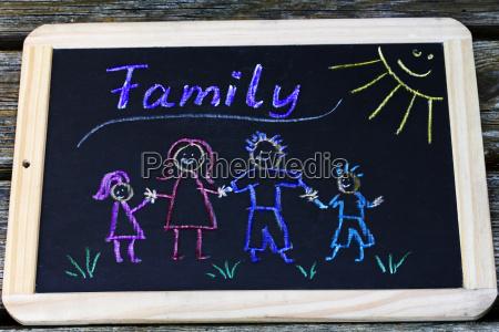 a family drawn on a blackboard
