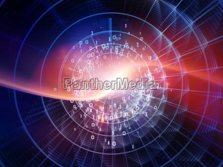 quickening of digital world