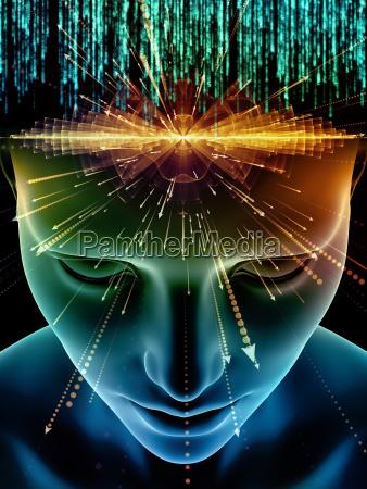 conceptual consciousness