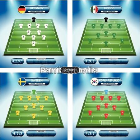 soccer team player plan group f