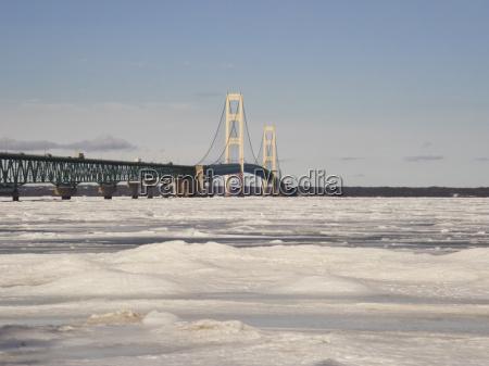 bridge over frozen river against sky