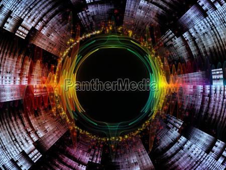 geschwindigkeit der radialen oszillation