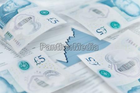 fuenf pfundnoten auf finanzdiagramm