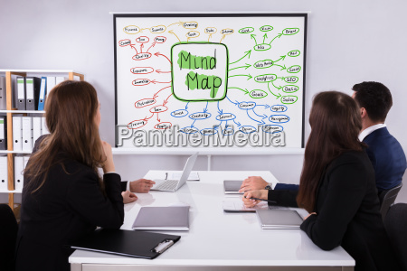 businesspeople looking at mind map chart