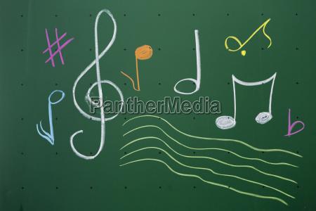 musiknoten mit kreide auf schultafel geschrieben