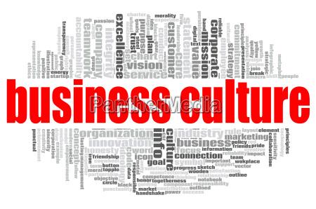 strategie kultur model entwurf konzept konzeption