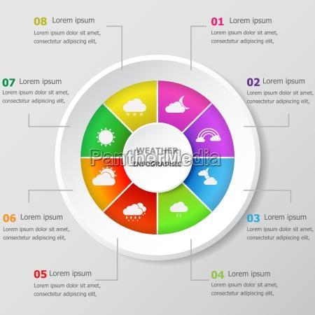 infografische designvorlage mit wetter ikonen