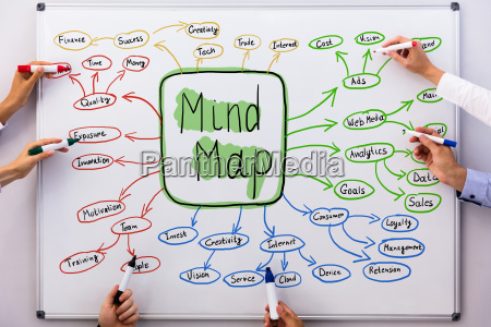 businesspeople drawing mind map chart