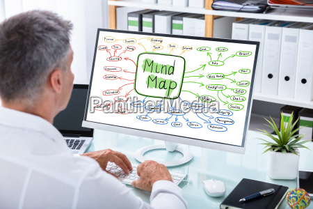 businessman making mind map chart on