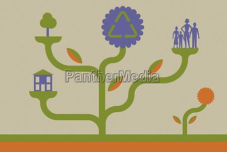 familie und nachhaltiger lebensstil