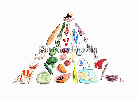 foods arranged in pyramid
