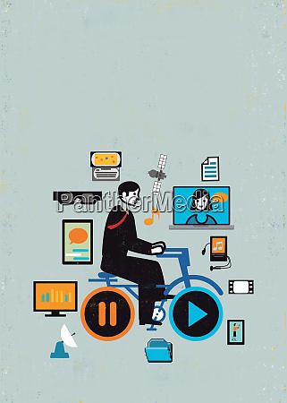 wirelige technik unterhaltung und social media