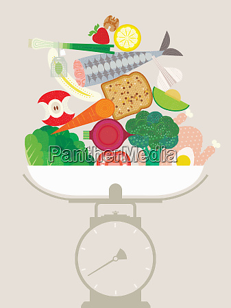 pile of healthy food on weighing