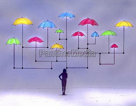 frau erwaegt auswahl an bunten regenschirmen