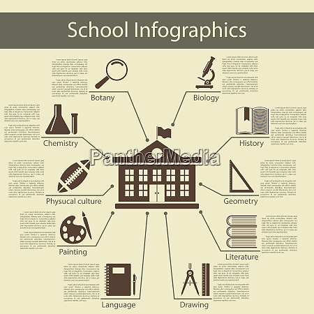 school infographics with school building and