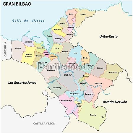 bilbao metropolitan area administrative und politische