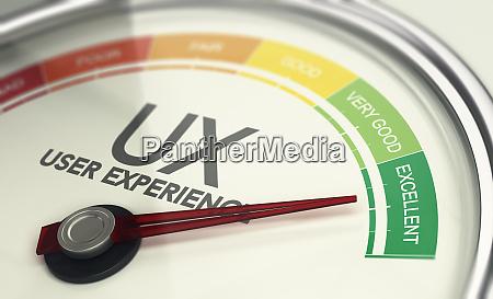 web design und marketing konzept messung