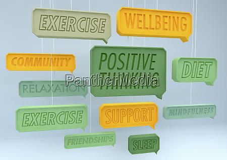 positive gesunde lebensweise sprachblasen haengen an