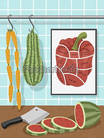 vegetarisches essen haengt wie metzgerei