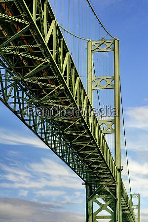 low angle view of narrows bridge
