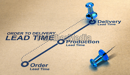 supply chain management concept order production