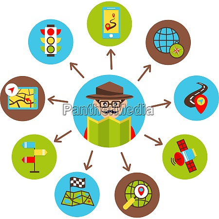 mobile gps navigation and travel flat